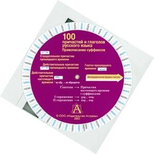 100 Pricastij i glagolov russ. jazyka (disk)